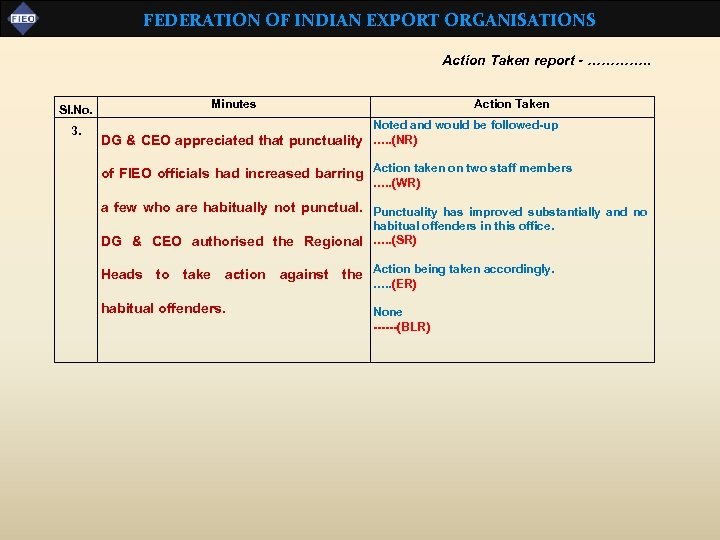 FEDERATION OF INDIAN EXPORT ORGANISATIONS Action Taken report - …………. . Sl. No. 3.