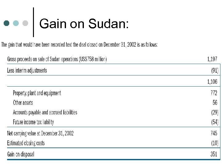 Gain on Sudan: