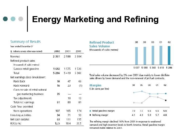 Energy Marketing and Refining