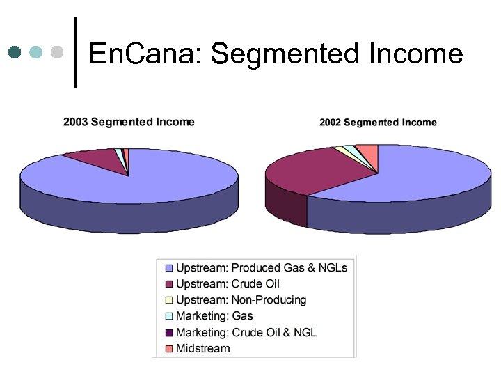 En. Cana: Segmented Income