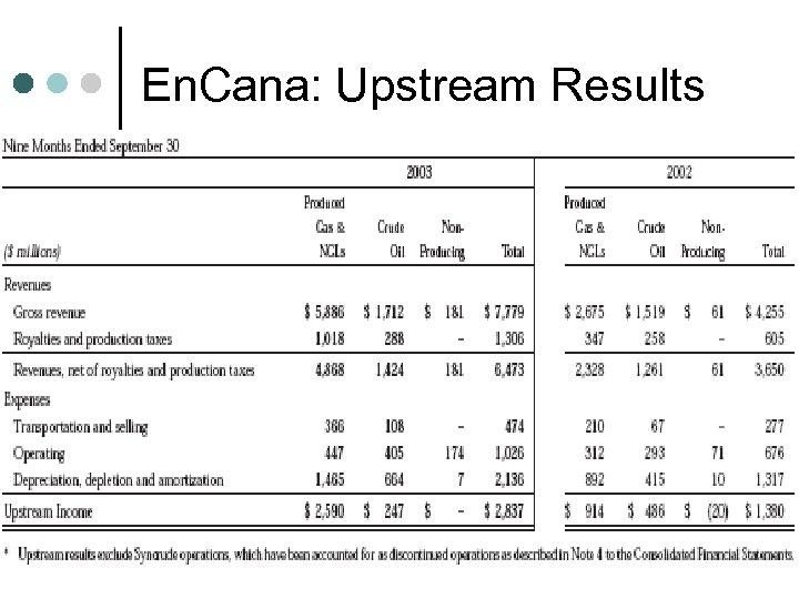 En. Cana: Upstream Results
