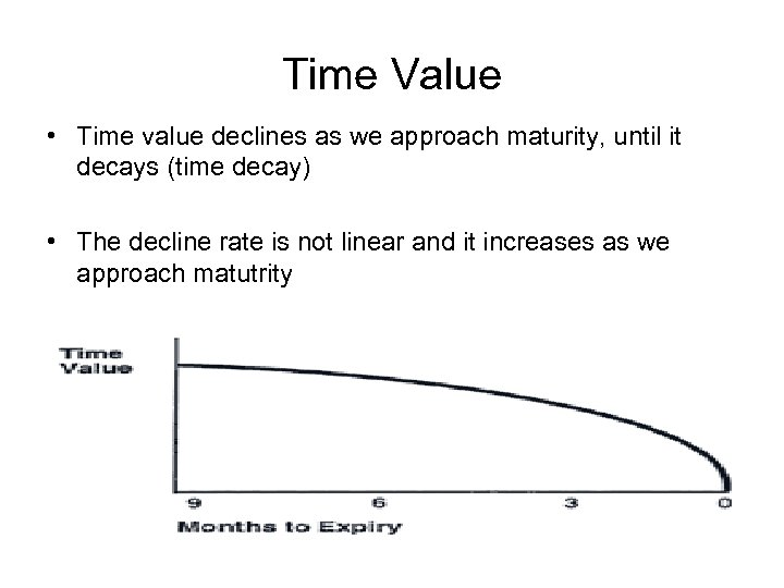 Time Value • Time value declines as we approach maturity, until it decays (time