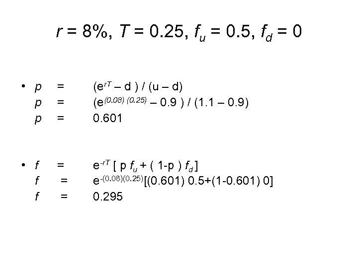 r = 8%, T = 0. 25, fu = 0. 5, fd = 0