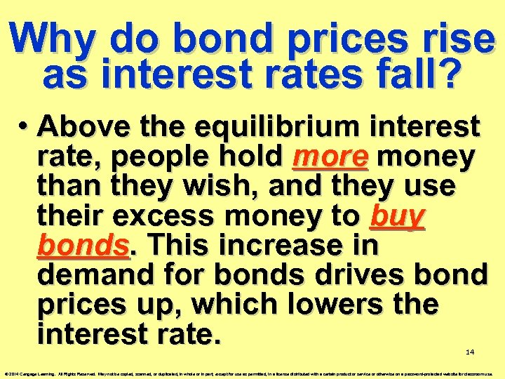 Why do bond prices rise as interest rates fall? • Above the equilibrium interest