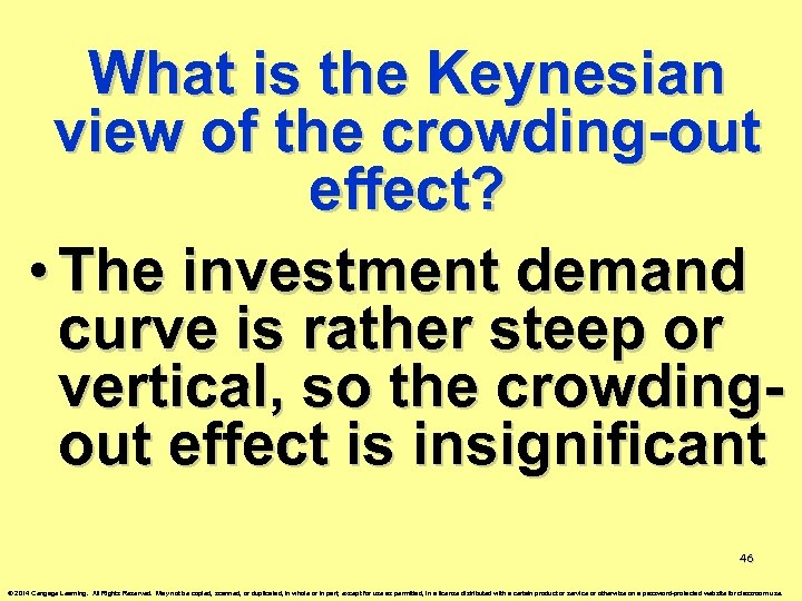 What is the Keynesian view of the crowding-out effect? • The investment demand curve