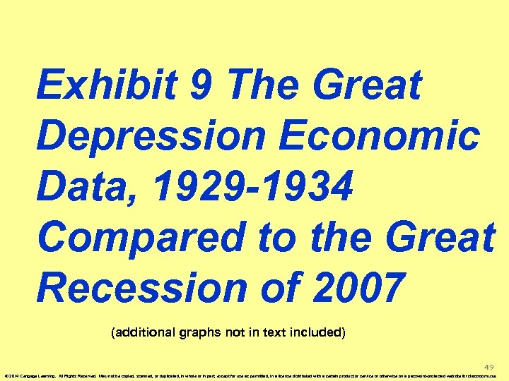 Exhibit 9 The Great Depression Economic Data, 1929 -1934 Compared to the Great Recession