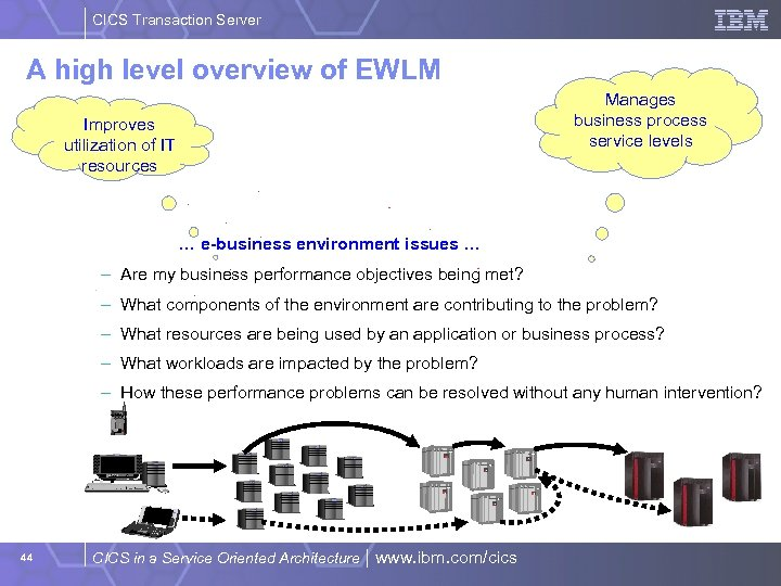 CICS Transaction Server A high level overview of EWLM Manages business process service levels
