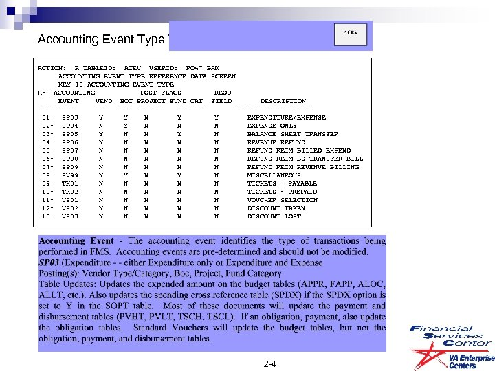 Accounting Event Type Table ACTION: R TABLEID: ACEV USERID: RO 47 BAM ACCOUNTING EVENT
