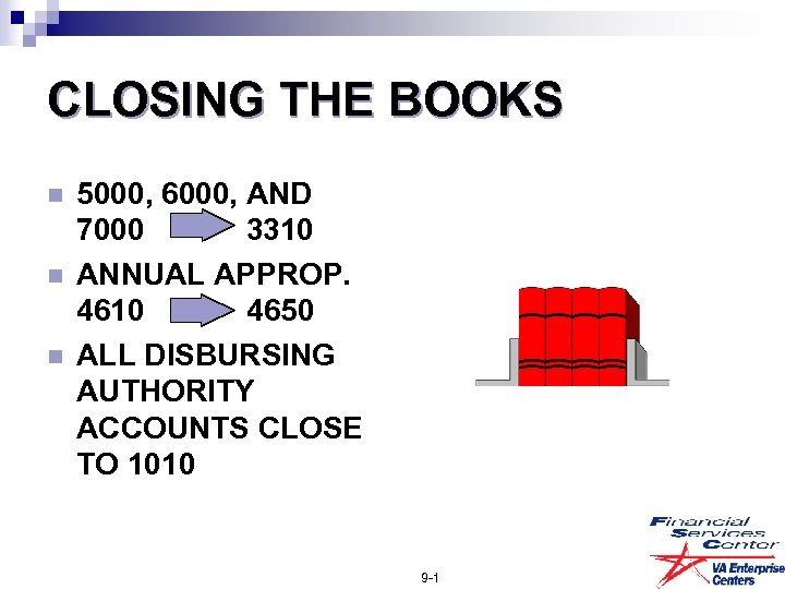 CLOSING THE BOOKS n n n 5000, 6000, AND 7000 3310 ANNUAL APPROP. 4610