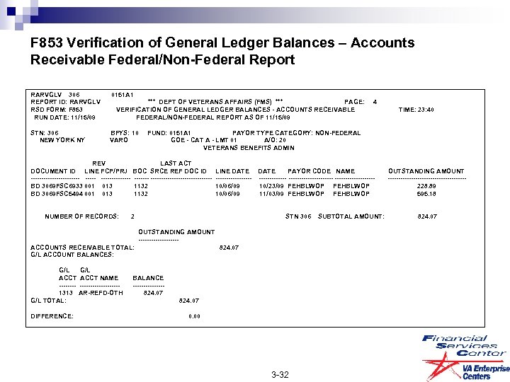 F 853 Verification of General Ledger Balances – Accounts Receivable Federal/Non-Federal Report RARVGLV 306