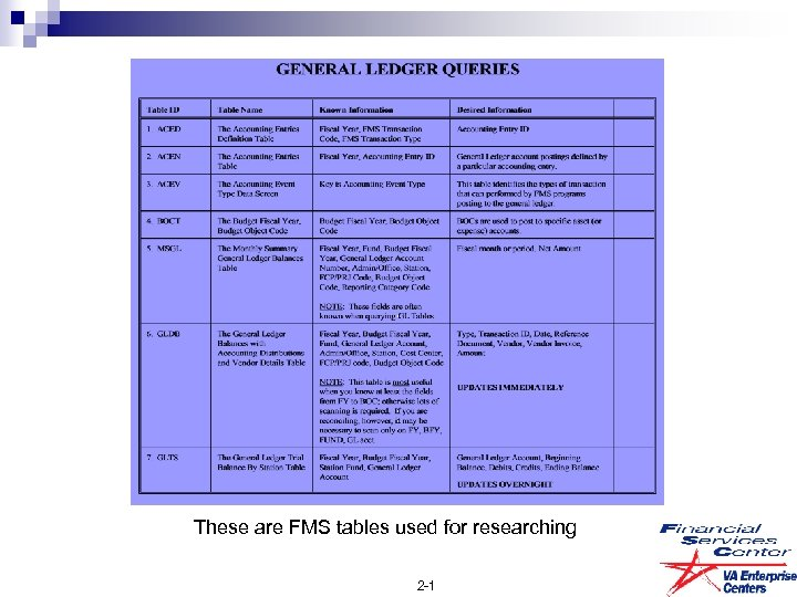 These are FMS tables used for researching 2 -1