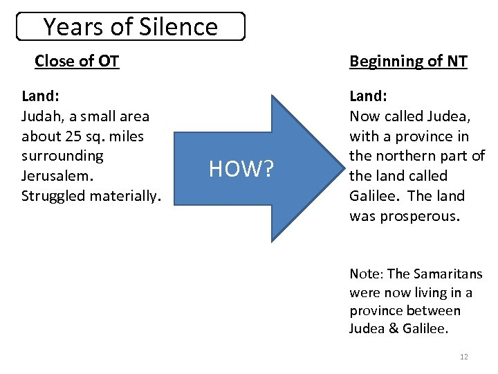 Years of Silence Close of OT Land: Judah, a small area about 25 sq.