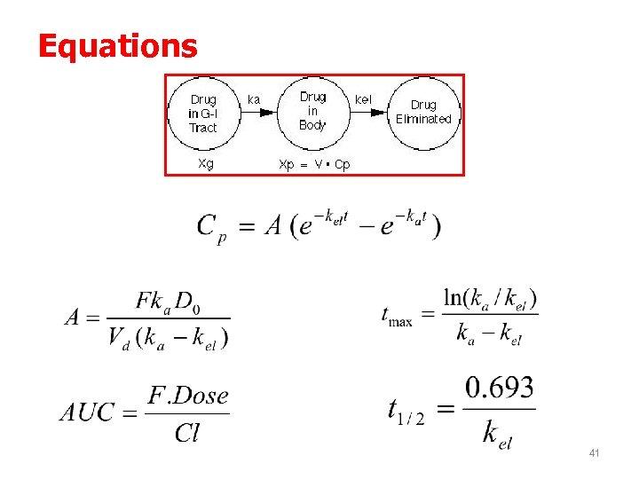 Equations 41