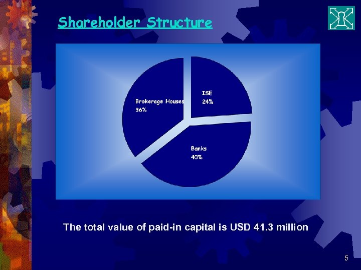 Shareholder Structure The total value of paid-in capital is USD 41. 3 million 5