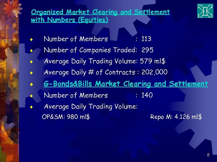 Organized Market Clearing and Settlement with Numbers (Equities) ¨ Number of Members ¨ Number