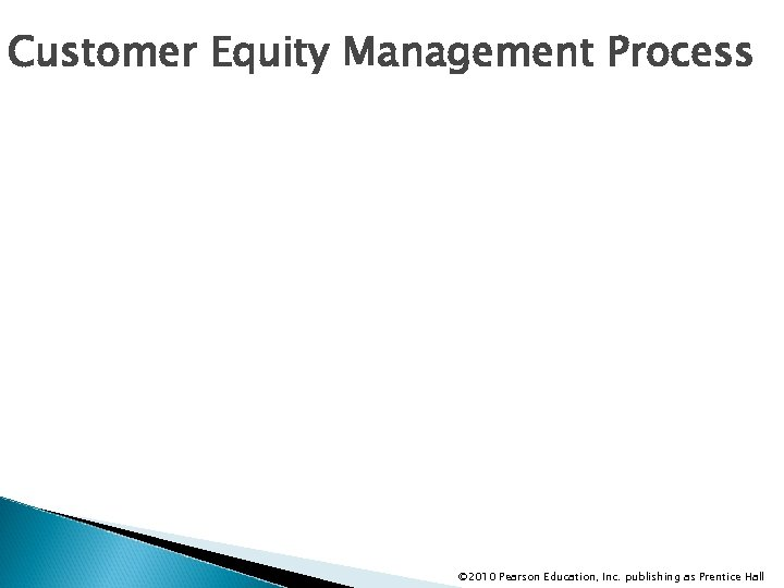 Customer Equity Management Process © 2010 Pearson Education, Inc. publishing as Prentice Hall