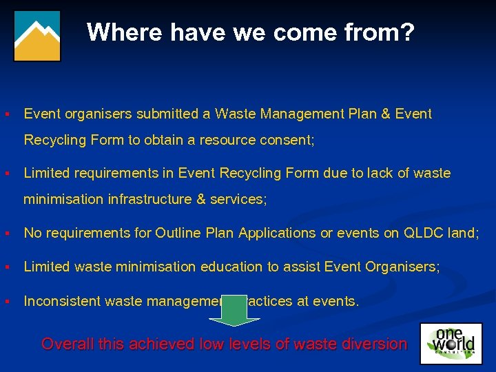 Where have we come from? § Event organisers submitted a Waste Management Plan &