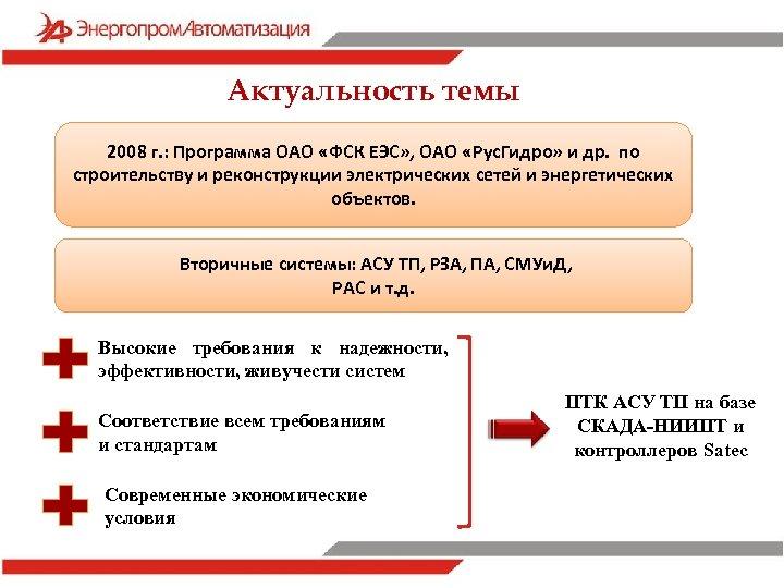 Актуальность темы 2008 г. : Программа ОАО «ФСК ЕЭС» , ОАО «Рус. Гидро» и