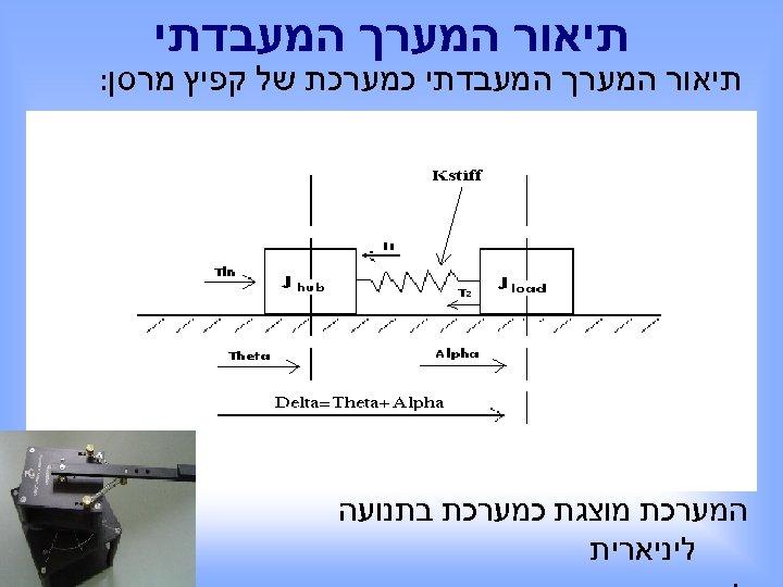 תיאור המערך המעבדתי כמערכת של קפיץ מרסן: המערכת מוצגת כמערכת בתנועה ליניארית