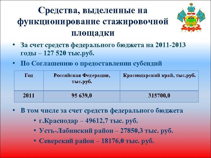 Средства, выделенные на функционирование стажировочной площадки • За счет средств федерального бюджета на 2011