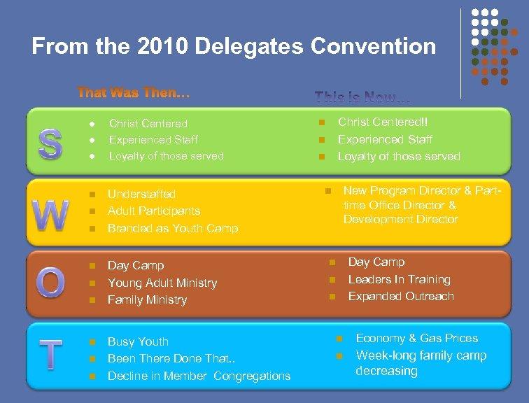 From the 2010 Delegates Convention l l l n n n n n Christ