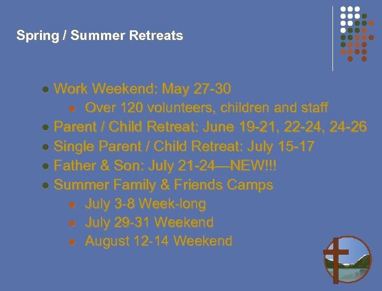Spring / Summer Retreats Work Weekend: May 27 -30 l Over 120 volunteers, children