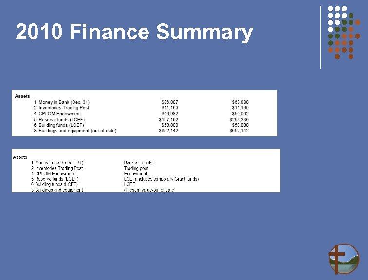 2010 Finance Summary
