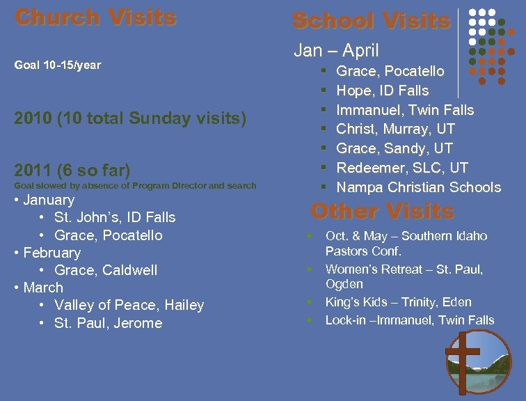 Church Visits Goal 10 -15/year School Visits Jan – April § § § §