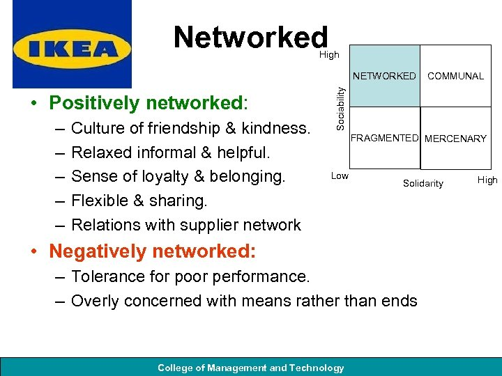 Networked High • Positively networked: – – – Culture of friendship & kindness. Relaxed
