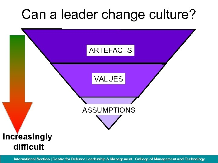 Can a leader change culture? ARTEFACTS VALUES ASSUMPTIONS Increasingly difficult International Section | Centre