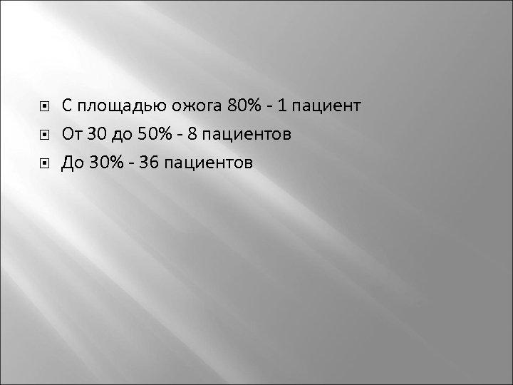 С площадью ожога 80% - 1 пациент От 30 до 50% - 8
