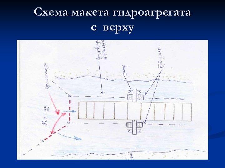 Схема макета гидроагрегата с верху