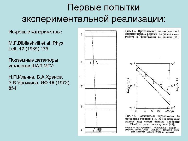 Первые попытки экспериментальной реализации: Искровые калориметры: M. F. Bibilashvili et al. Phys. Lett. 17