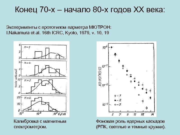 Конец 70 -х – начало 80 -х годов ХХ века: Эксперименты с прототипом парметра