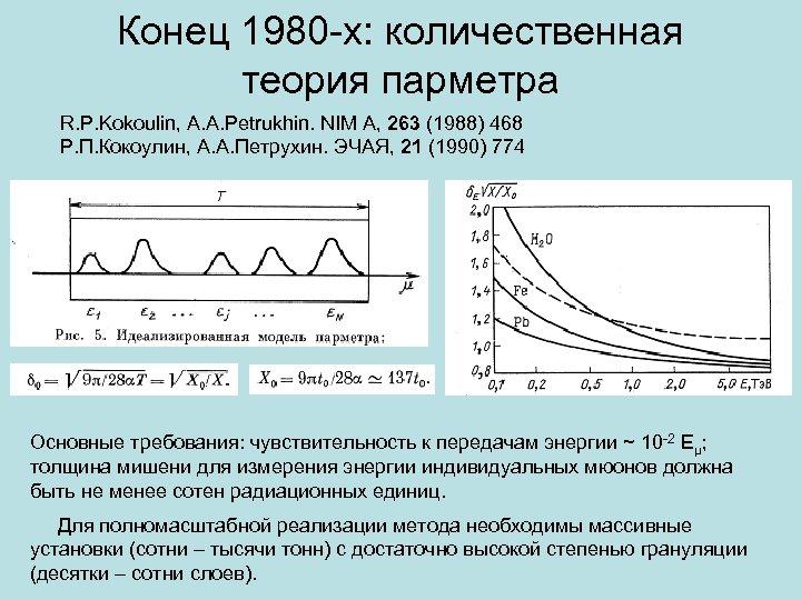 Конец 1980 -х: количественная теория парметра R. P. Kokoulin, A. A. Petrukhin. NIM A,