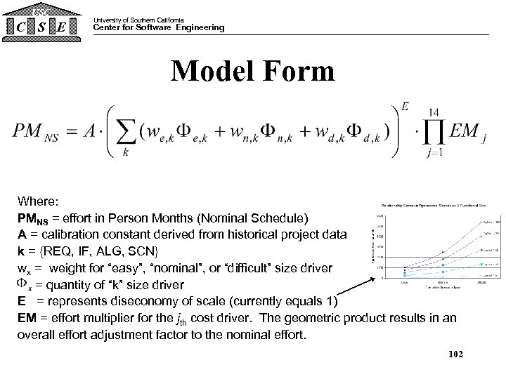 USC C S E University of Southern California Center for Software Engineering Model Form
