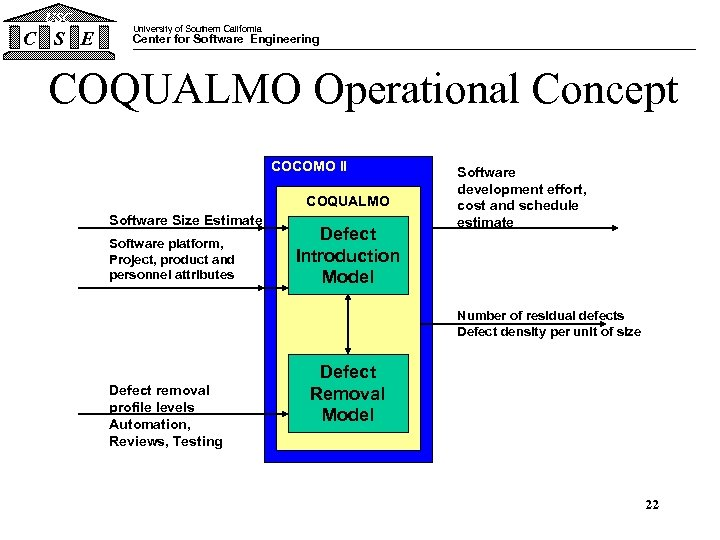 USC C S E University of Southern California Center for Software Engineering COQUALMO Operational