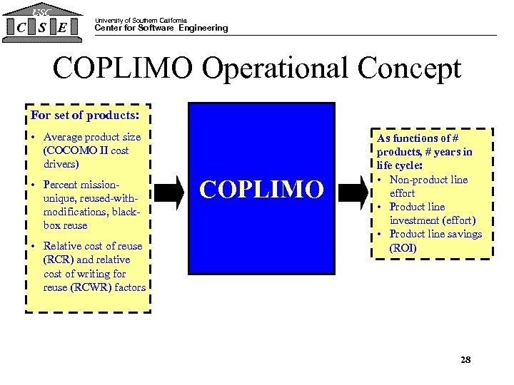 USC C S E University of Southern California Center for Software Engineering COPLIMO Operational