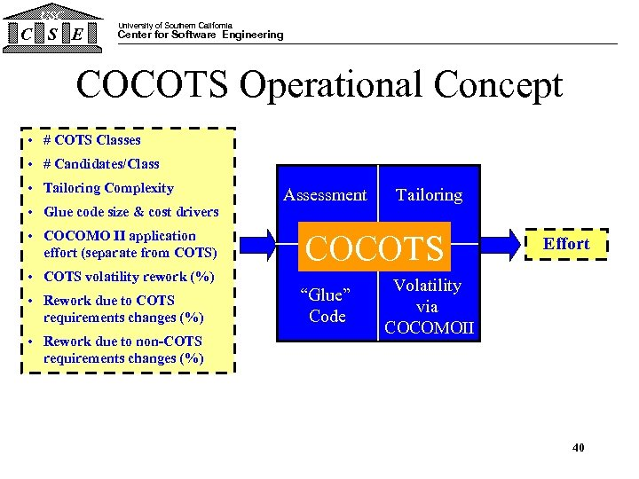 USC C S E University of Southern California Center for Software Engineering COCOTS Operational