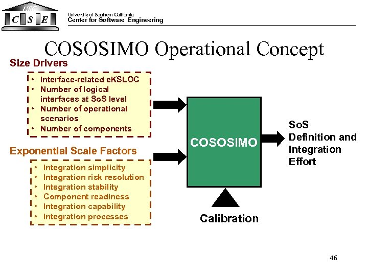 USC C S E University of Southern California Center for Software Engineering COSOSIMO Operational