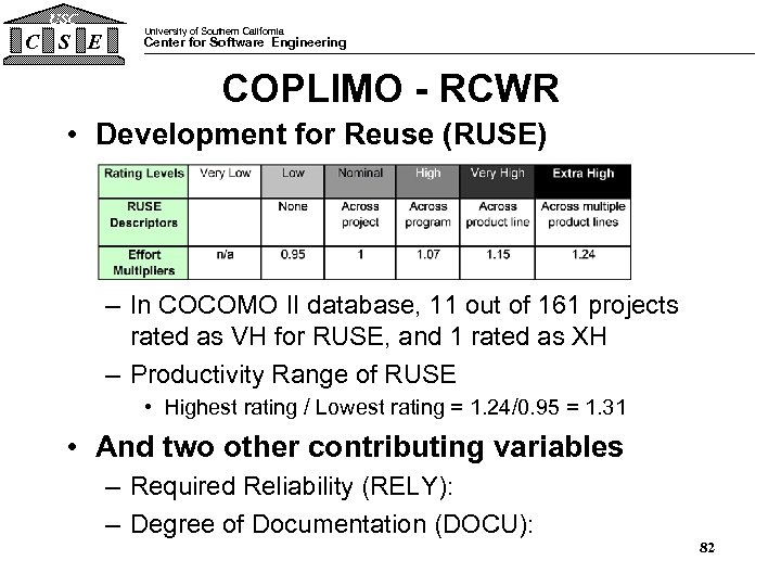 USC C S E University of Southern California Center for Software Engineering COPLIMO -
