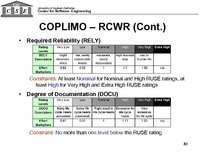 USC C S E University of Southern California Center for Software Engineering COPLIMO –