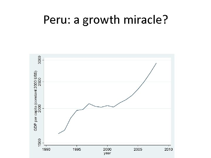 Peru: a growth miracle?