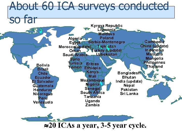 About 60 ICA surveys conducted so far Bolivia Brazil Chile Ecuador El Salvador Guatemala