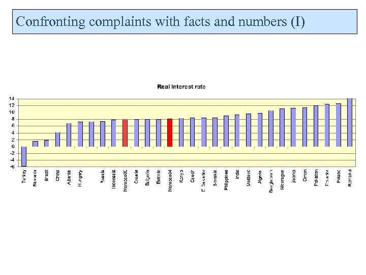 Confronting complaints with facts and numbers (I)