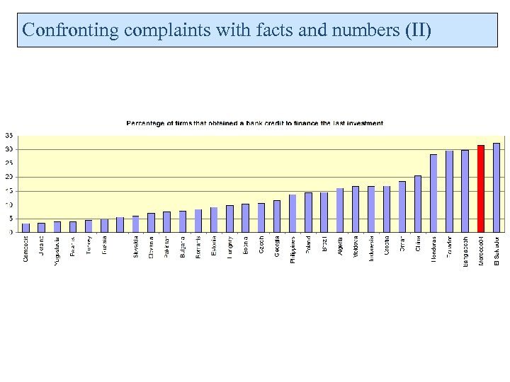Confronting complaints with facts and numbers (II)