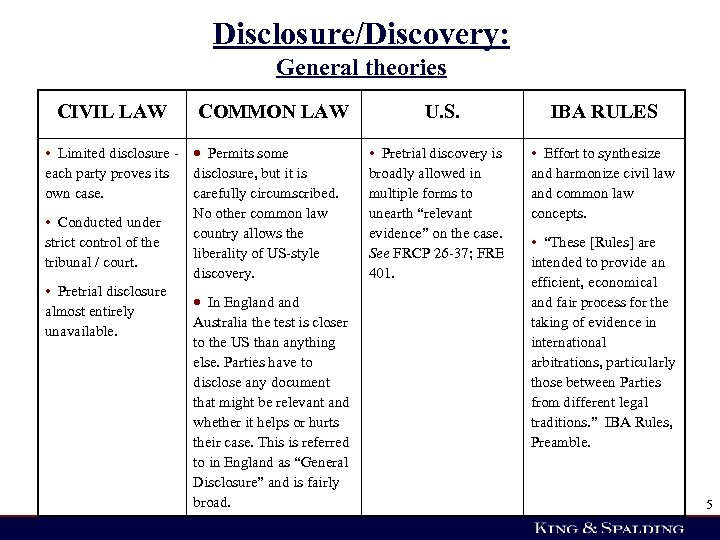 Disclosure/Discovery: General theories CIVIL LAW COMMON LAW • Limited disclosure - Permits some each