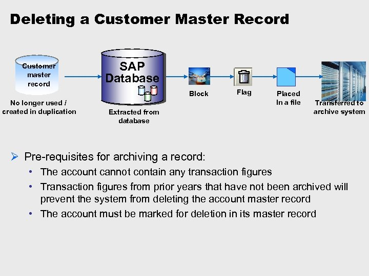 Deleting a Customer Master Record Customer master record SAP Database Block No longer used