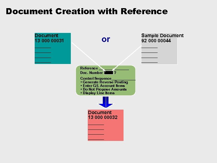 Document Creation with Reference Document 13 00031 ______ or Reference ________ Doc. Number ?