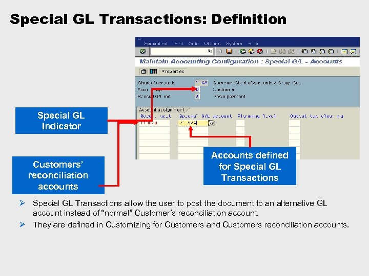 Special GL Transactions: Definition Special GL Indicator Customers' reconciliation accounts Accounts defined for Special